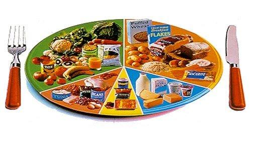 dieta aminoacidica